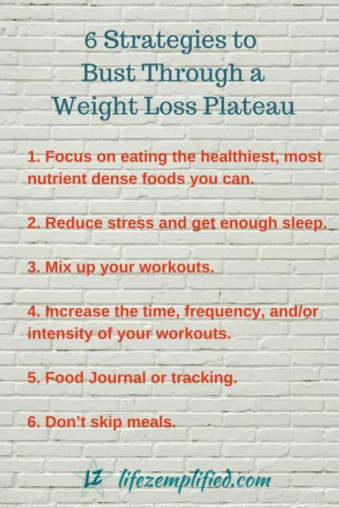 6-Strategies-to-Bust-Through-a-Weight-Loss-Plateau