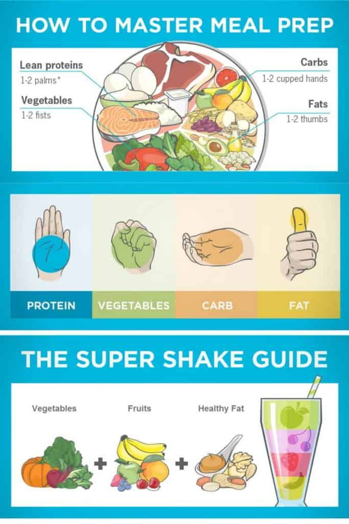 Eat-Real-Food-Meal-Prep-Infographic